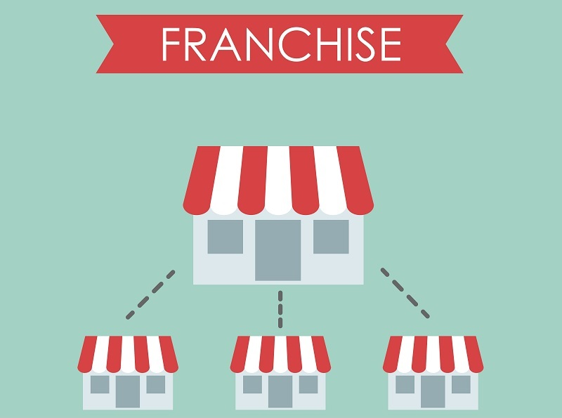 Buying Young: Starting a Franchise in Your 20s